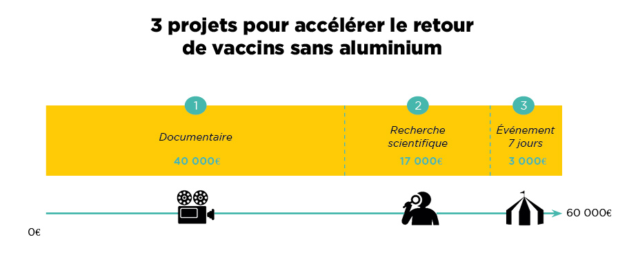 infographie-projets